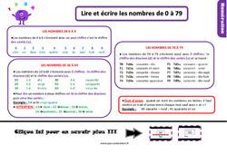Leçon, trace écrite sur lire et écrire les nombres de 0 à 79 au Ce1