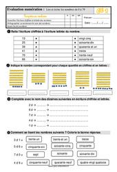 Évaluation, bilan sur lire et écrire les nombres de 0 à 79 au Ce1 avec les corrections