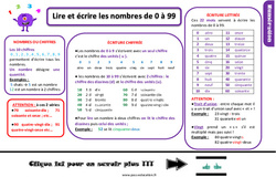 Leçon, trace écrite sur lire et écrire les nombres de 0 à 99 au Ce1