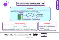Leçon, trace écrite sur décomposer les nombres de 0 à 99 au Ce1