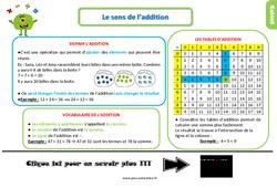 Leçon, trace écrite sur le sens de l'addition au Ce1