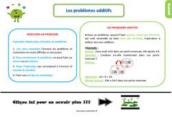 Leçon, trace écrite sur les problèmes additifs au Ce1