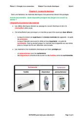 La sécurité électrique – 3ème – Cours
