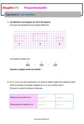 Les échelles - 5ème - Proportionnalité - Exercices avec correction