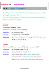 Effectifs et fréquences – 5ème – Statistiques – Cours