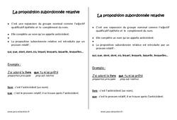 Proposition subordonnée relative – Cm1 – Leçon