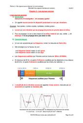 Les signaux sonores - 4ème - Cours