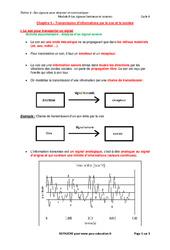 Transmission d'informations par le son et la lumière – 3ème – Cours