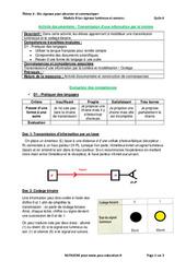 Transmission d'une information par la lumière – 3ème – Activité documentaire avec les corrections