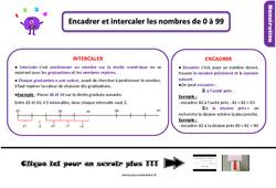 Leçon, trace écrite sur encadrer et intercaler les nombres de 0 à 99 au Ce1