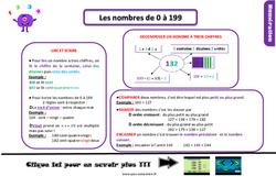 Leçon, trace écrite sur les nombres de 0 à 199 au Ce1