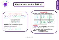Leçon, trace écrite sur lire et écrire les nombres de 0 à 199 au Ce1