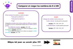 Leçon, trace écrite sur comparer et ranger les nombres de 0 à 199 au Ce1