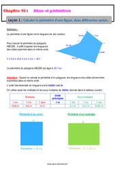 Calculer le périmètre d'une figure, dans différentes unités - 5ème - Cours