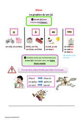 Les graphies du son [o] – CE1 – CE2 – Leçon de phonologie