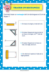 Tracer un triangle - Cycle 2 - Affiche