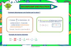 Décomposer une fraction – Affiche – Cycle 3