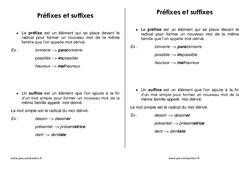 Préfixes et suffixes – Ce2 – Leçon