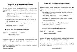 Préfixes – Suffixes – Dérivation – Cm2 – Leçon