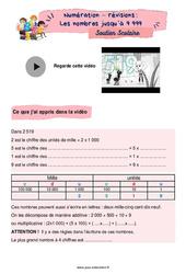 Les nombres jusqu'à 9 999 - CM1 - Soutien scolaire pour les élèves en difficulté.