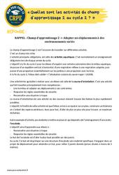 Quelles sont les activités du champ d'apprentissage 2 au cycle 2? - EPS - CRPE