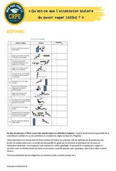 Qu'est-ce que l'attestation scolaire du savoir nager (ASSN)? - EPS - CRPE