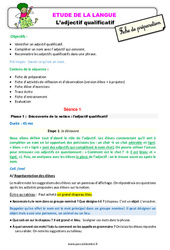 L'adjectif qualificatif – Ce1 – Étude de la langue – Fiche de préparation