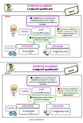 L'adjectif qualificatif – Ce1 – Étude de la langue – Leçon