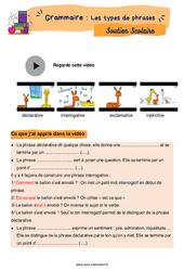 Types de formes de phrases – CM1 – Soutien scolaire pour les élèves en difficulté.