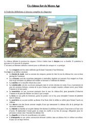 Château fort du Moyen Age - Exercices - Moyen âge - Cm1 - Cycle 3