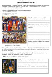 Paysans au Moyen Age - Histoire - Moyen âge - Cm1 - Cycle 3