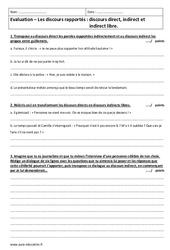 Discours rapportés – 3ème – Contrôle à imprimer