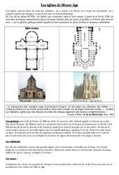 Les églises du Moyen Age - Exercices -  Cm1 - Cycle3
