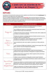 Quels sont les attendus de fin de cycle 2 en français? - CRPE2022