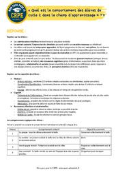 Quel est le comportement des élèves du cycle 2 dans le champ d'apprentissage 4? - EPS - CRPE