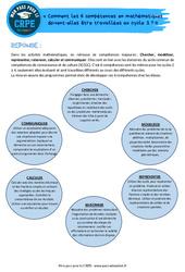 Comment les 6 compétences en mathématiques doivent-elles être travaillées au cycle 3? - CRPE2022