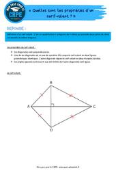 Quelles sont les propriétés d'un cerf-volant? - CRPE2022