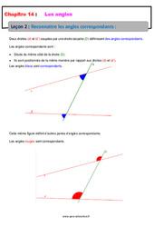 Reconnaître les angles correspondants – 5ème – Cours