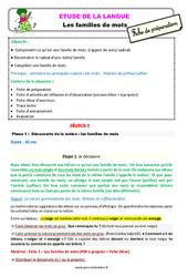 Les familles de mots – Ce2 – Étude de la langue – Fiche de préparation