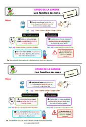 Les familles de mots – Ce2 – Étude de la langue – Leçon