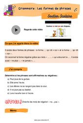 Les formes de phrases – CE1 – Soutien scolaire pour les élèves en difficulté.