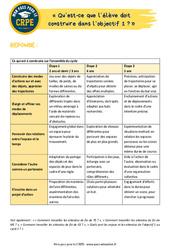 Qu'est-ce que l'élève doit construire dans l'objectif 1? - EPS – CRPE