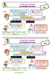 Les familles de mots – Ce1 – Étude de la langue – Leçon