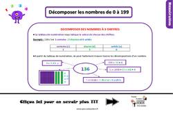 Leçon, trace écrite sur décomposer des nombres de 0 à 199 au Ce1