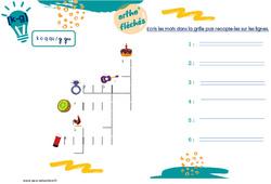 Confusions des sons [k] et [g] - CP - Phonologie - Ortho' fléchés