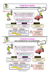 Les compléments circonstanciels – Ce2 – Étude de la langue – Leçon
