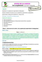 Les compléments supprimables et déplaçables – Ce1 – Étude de la langue – Fiche de préparation