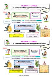 Les compléments supprimables et déplaçables – Ce1 – Étude de la langue – Leçon