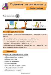 Les types de phrases - CE2 - Soutien scolaire pour les élèves en difficulté.