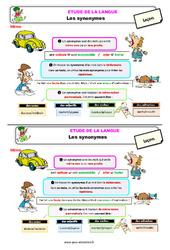 Les synonymes – Ce1 – Étude de la langue – Leçon